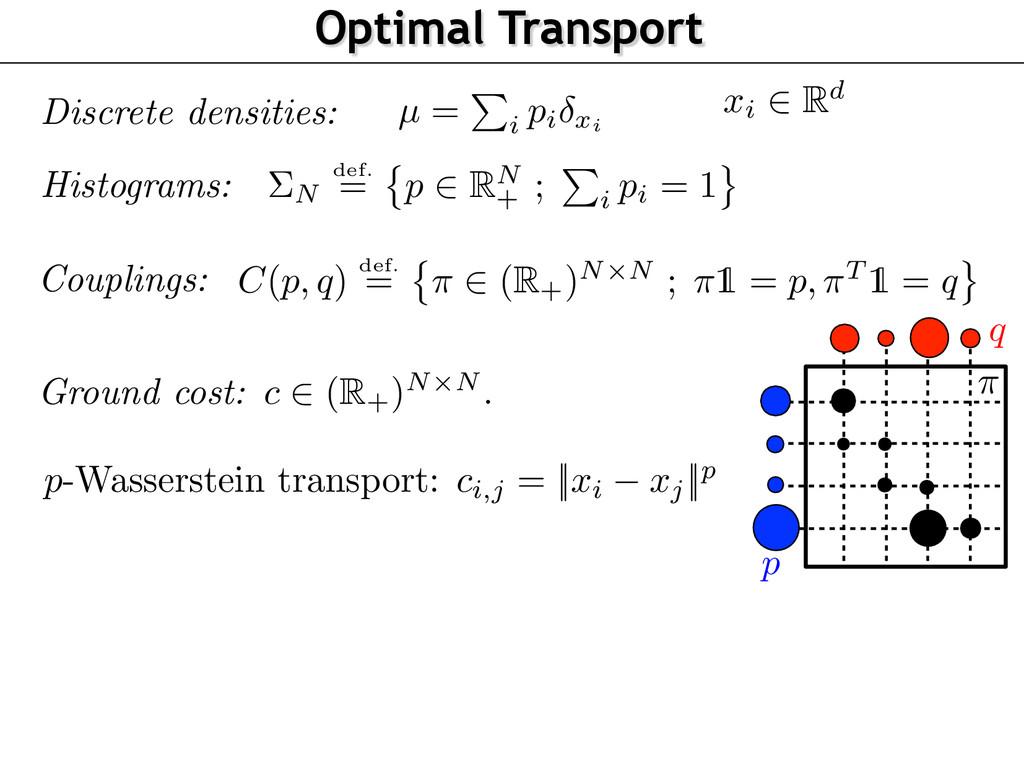 Optimal Transport Discrete densities: Histogram...