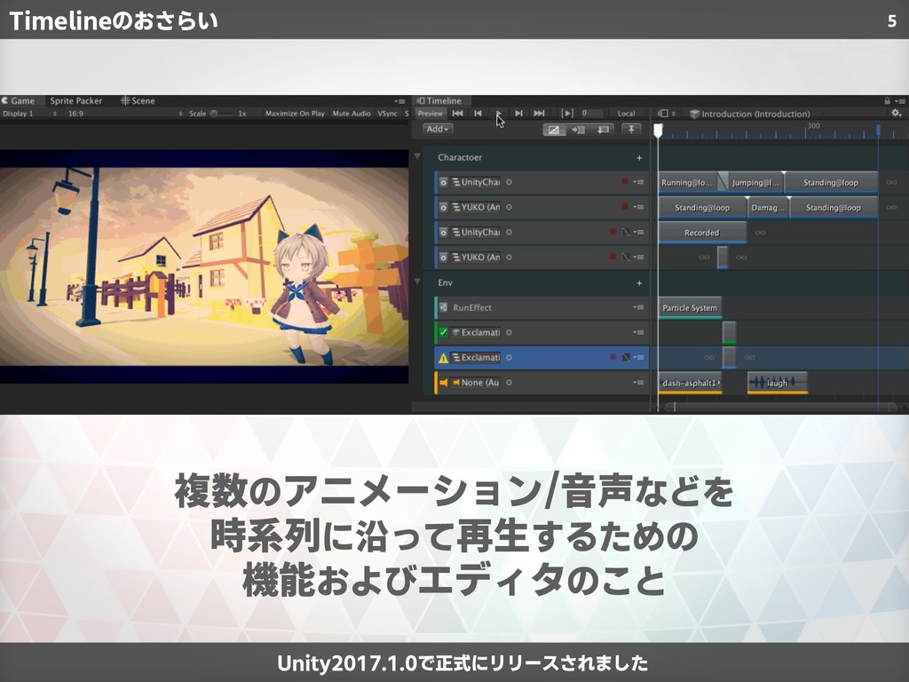 5 複数のアニメーション/音声などを 時系列に沿って再生するための 機能およびエディタのこと ...