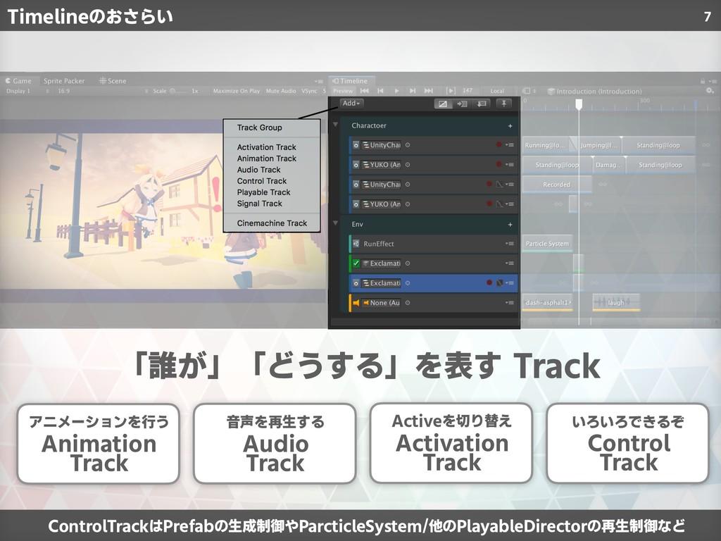 7 ControlTrackはPrefabの生成制御やParcticleSystem/他のPl...