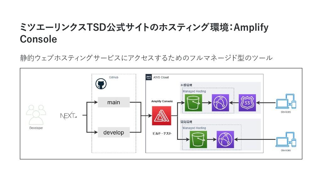ミツエーリンクスTSD公式サイ トのホスティ ング環境 : Amplify Console 静...