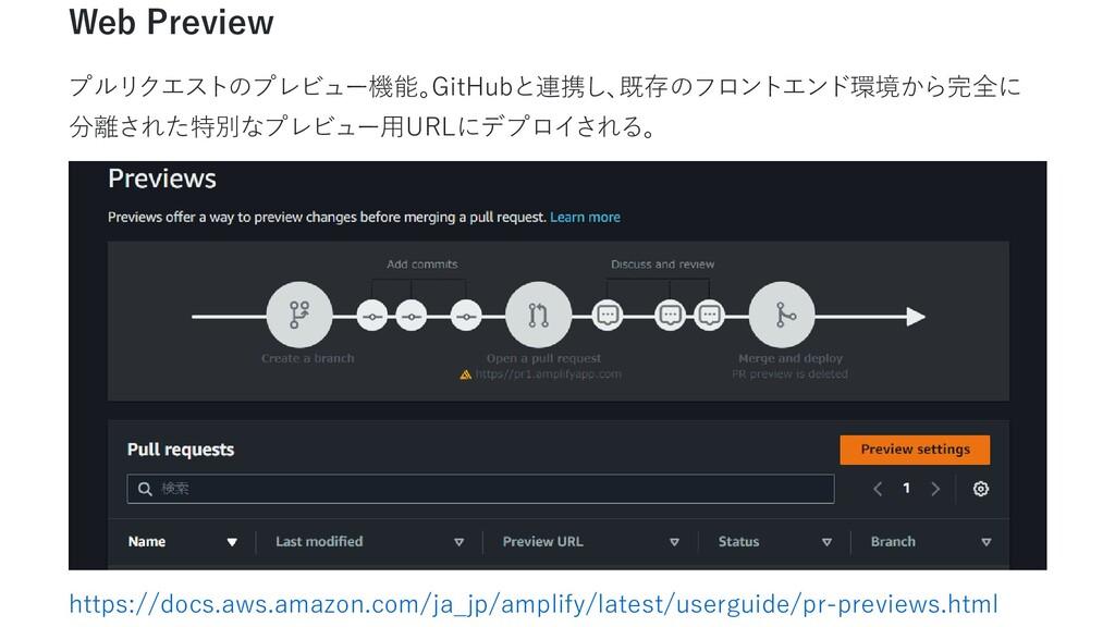 Web Preview プルリクエストのプレビュー機能。 GitHubと連携し、 既存のフロン...