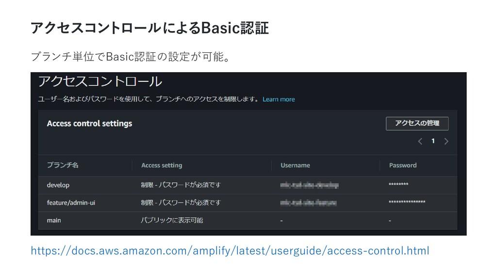 アクセスコントロールによるBasic認証 ブランチ単位でBasic認証の設定が可能。 http...