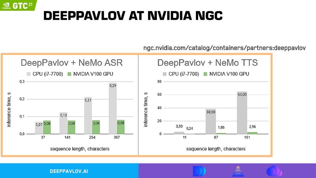 DeepPavlov.ai ngc.nvidia.com/catalog/containers...