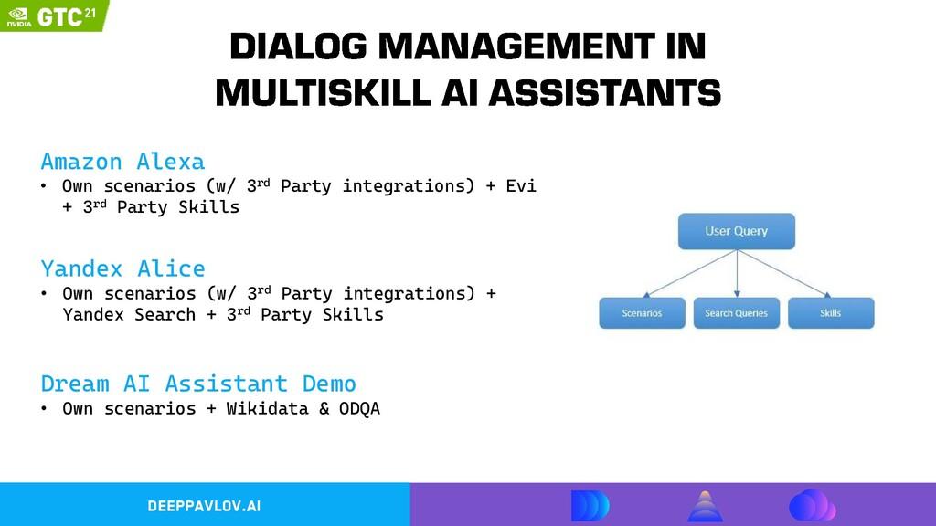 DeepPavlov.ai Dream AI Assistant Demo • Own sce...