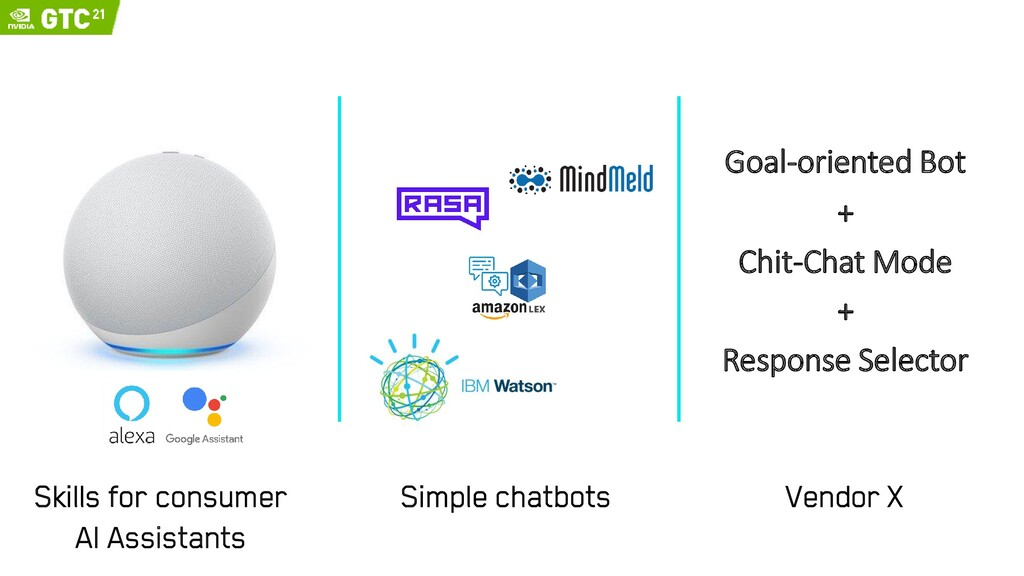 Goal-oriented Bot + Chit-Chat Mode + Response S...