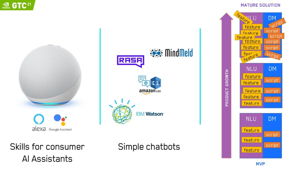 Simple chatbots Skills for consumer AI Assistan...