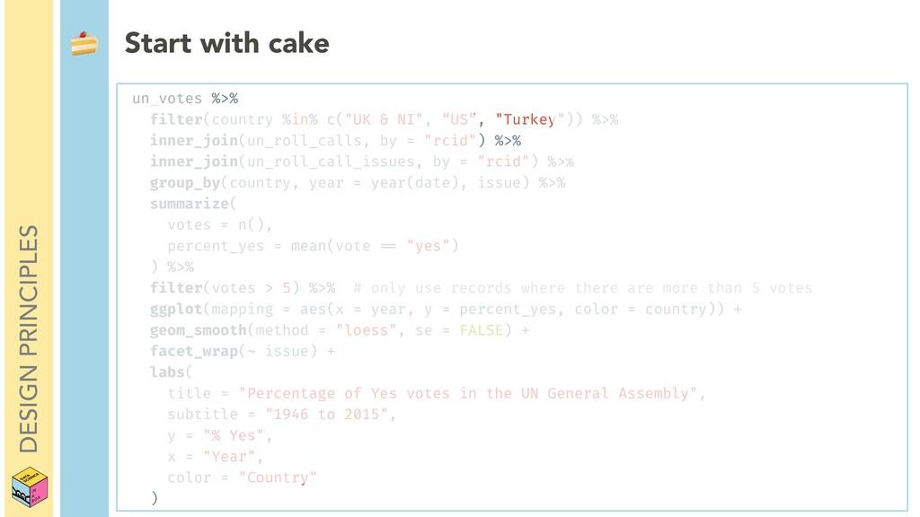 DESIGN PRINCIPLES  Start with cake un_votes %>%...