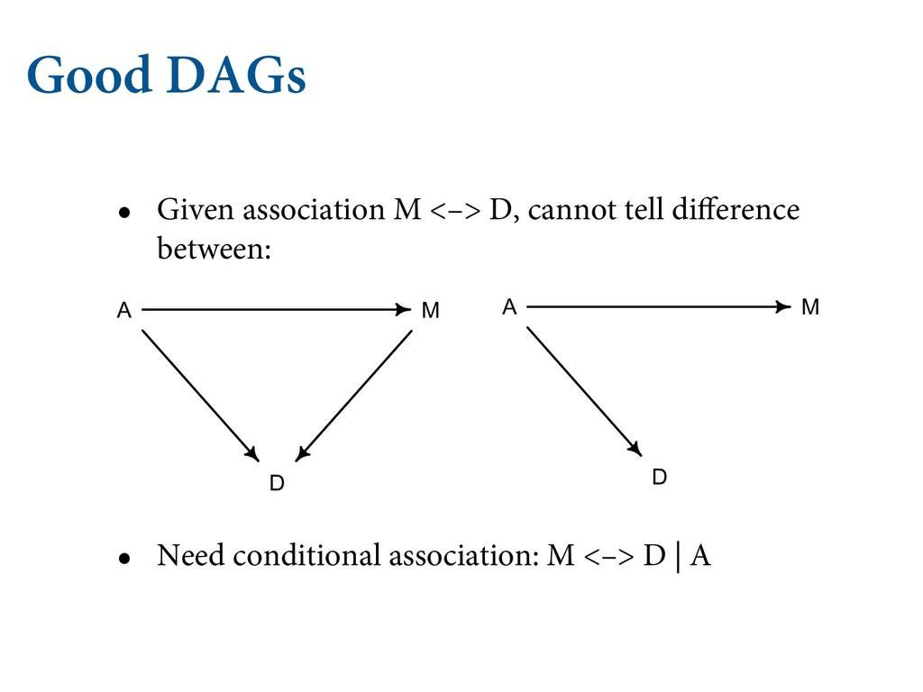 Good DAGs • Given association M <–> D, cannot t...