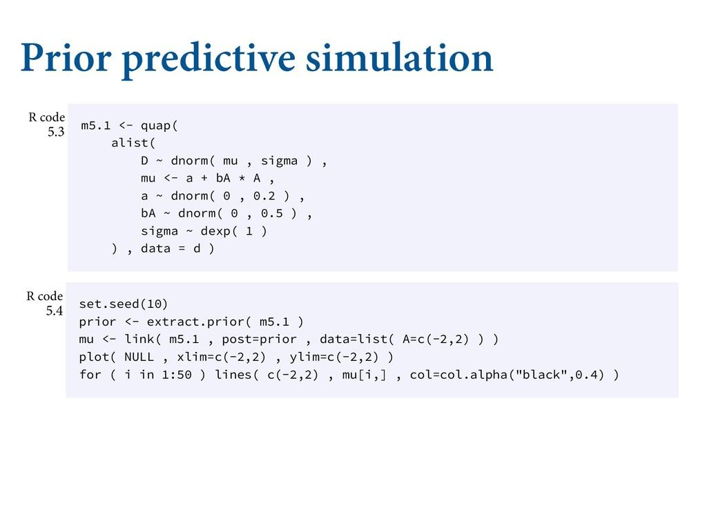 "Prior predictive simulation "" TUBOEBSE EFWJBUJP..."