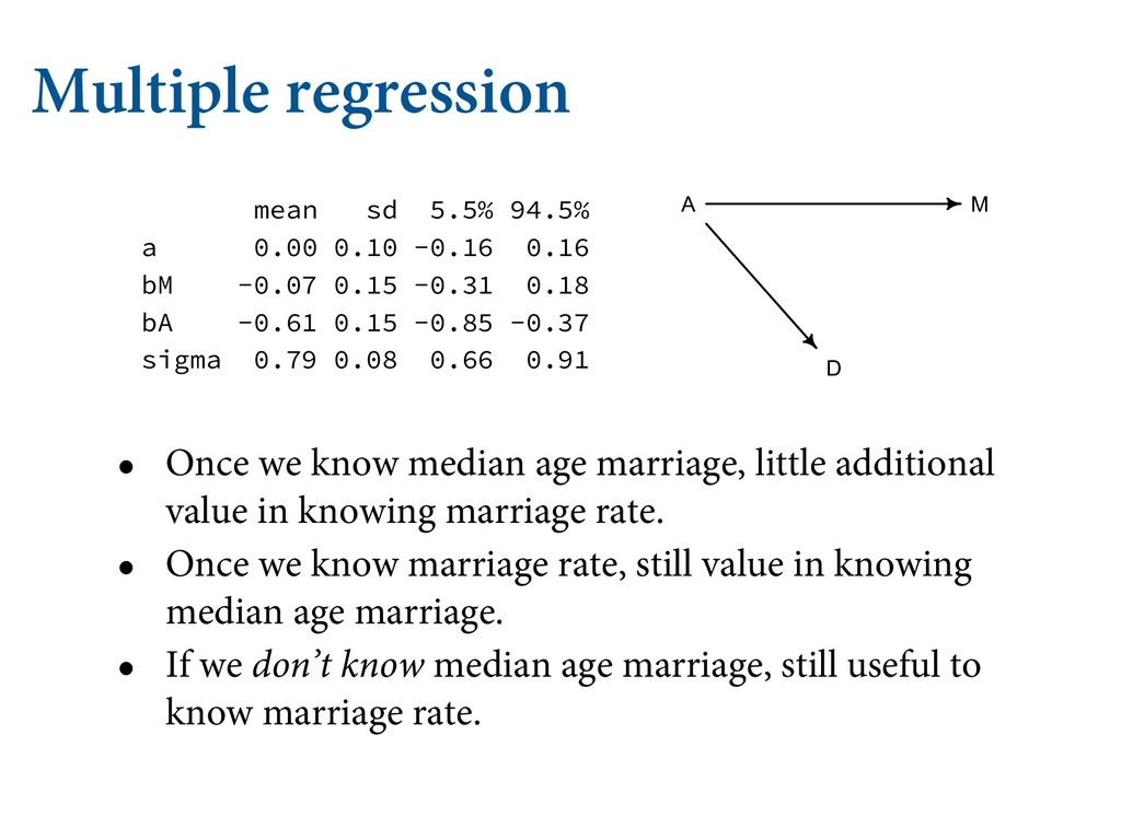 Multiple regression • Once we know median age m...