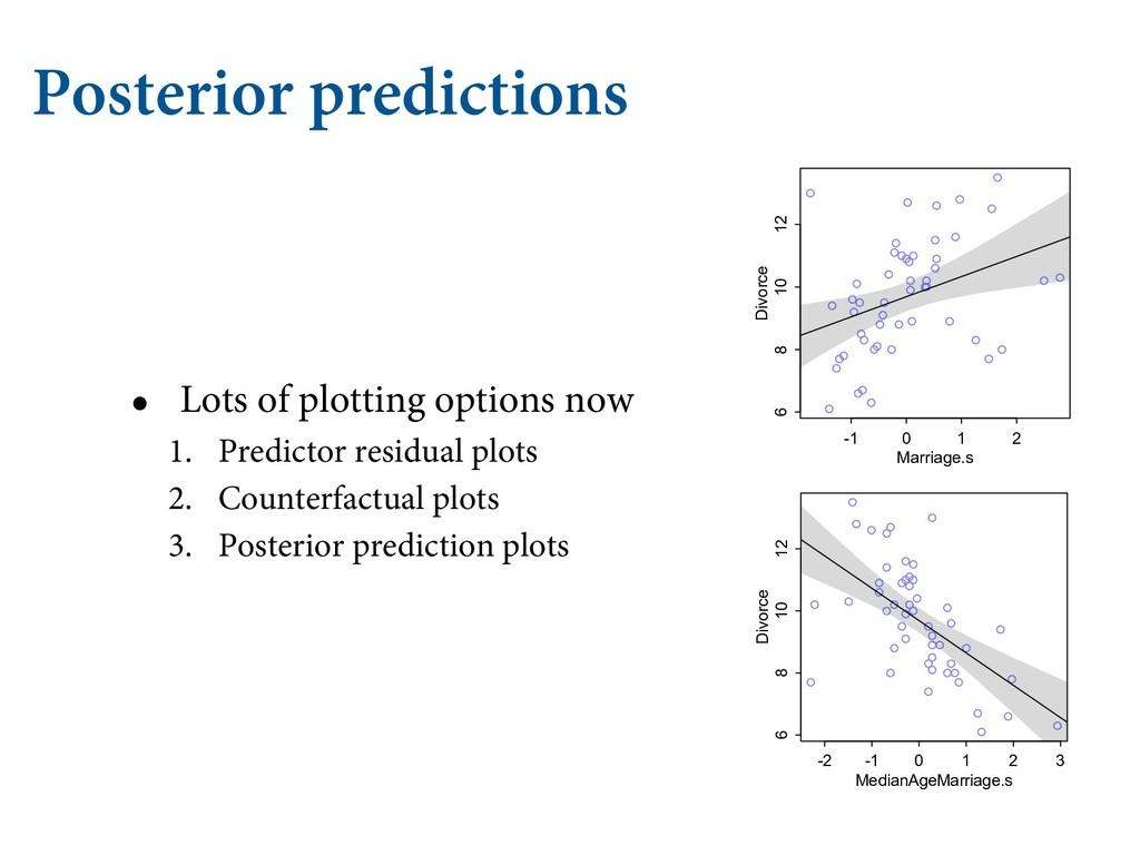 Posterior predictions • Lots of plotting option...