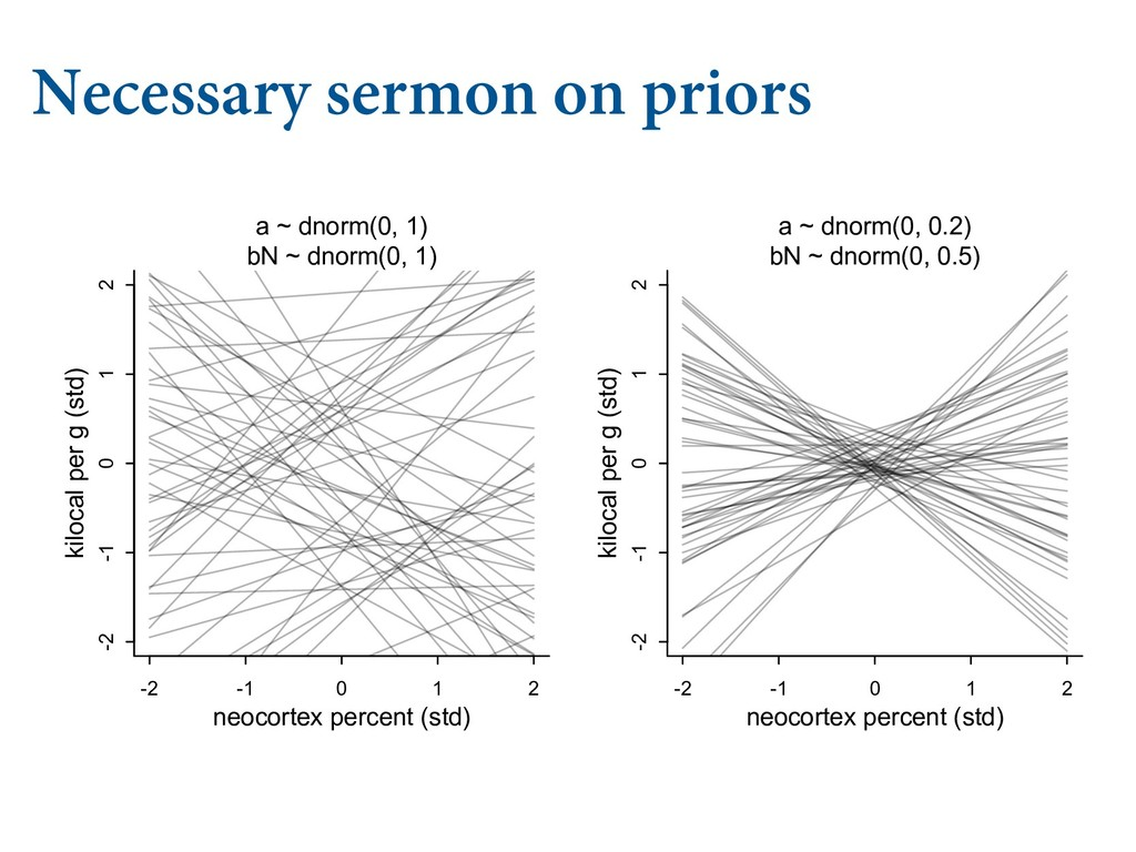 "Necessary sermon on priors  .""4,&% 3&-""5*0/..."
