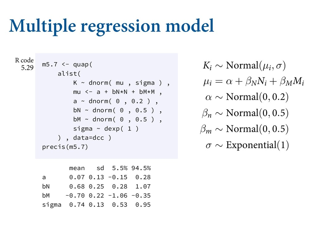 Multiple regression model BTTPDJBUFE XJUI POF B...
