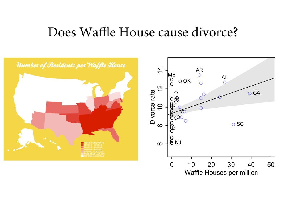 """Does Waffle House cause divorce?   .6-5*7""""..."""