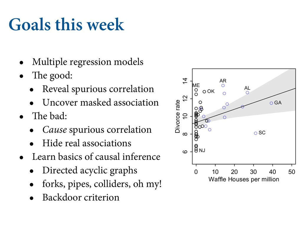 Goals this week • Multiple regression models • ...