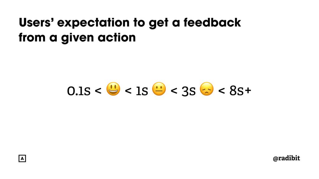 @radibit 0.1s <  < 1s  < 3s  < 8s+ Users' expec...