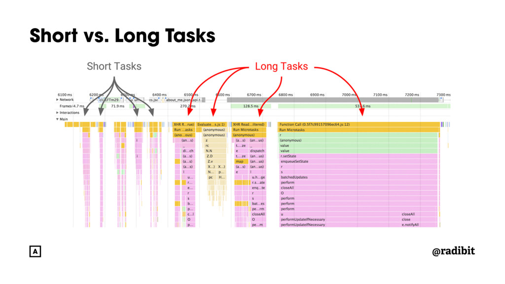 @radibit Short vs. Long Tasks