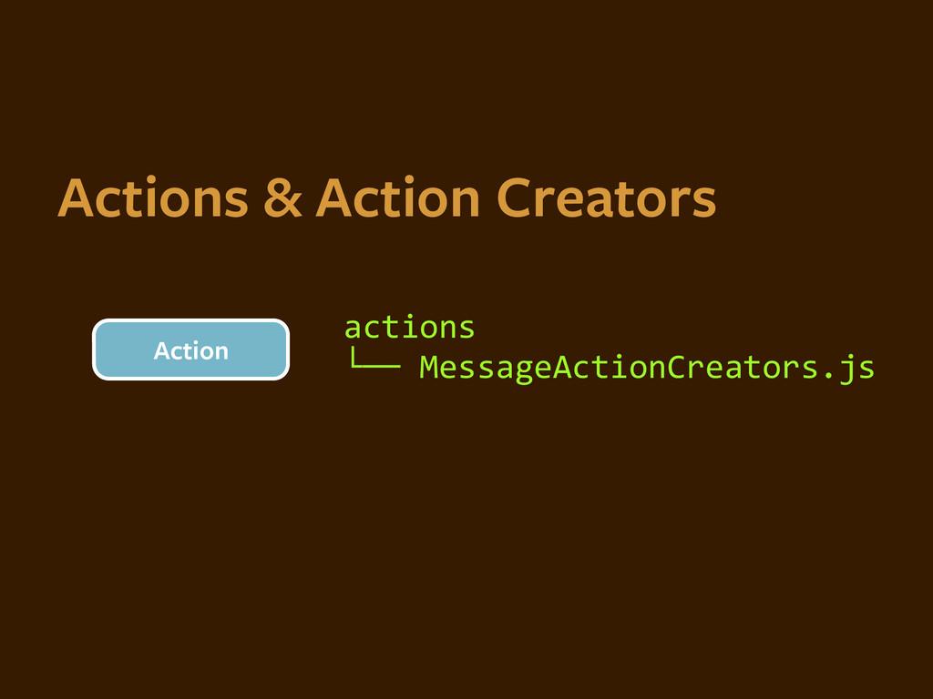 actions  └── MessageActionCreators.js Act...