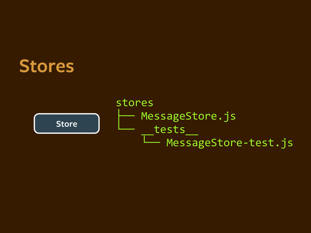 Stores Store stores  ├── MessageStore.js...