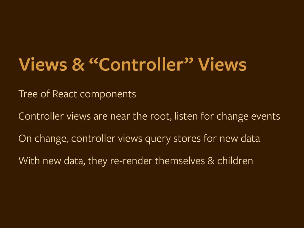 "Views & ""Controller"" Views Tree of React compon..."