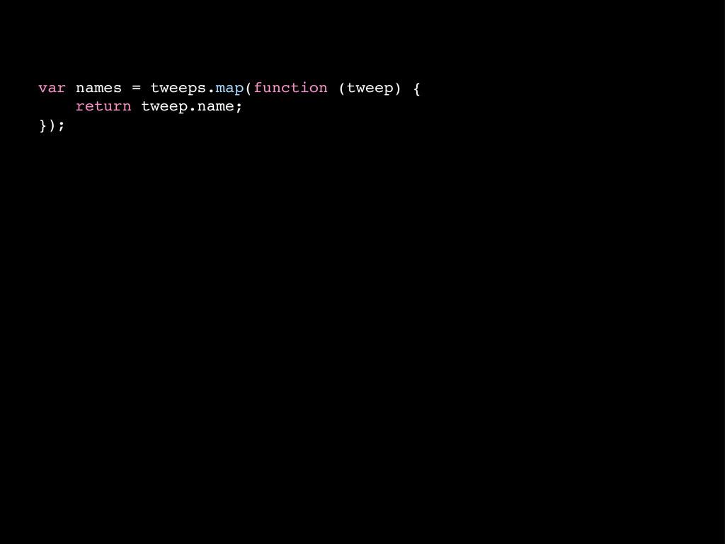 var names = tweeps.map(function (tweep) { retur...
