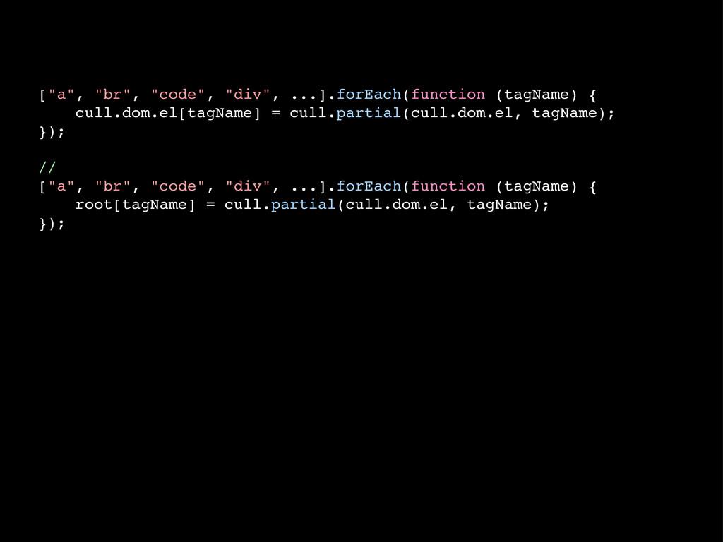 "[""a"", ""br"", ""code"", ""div"", ...].forEach(functio..."
