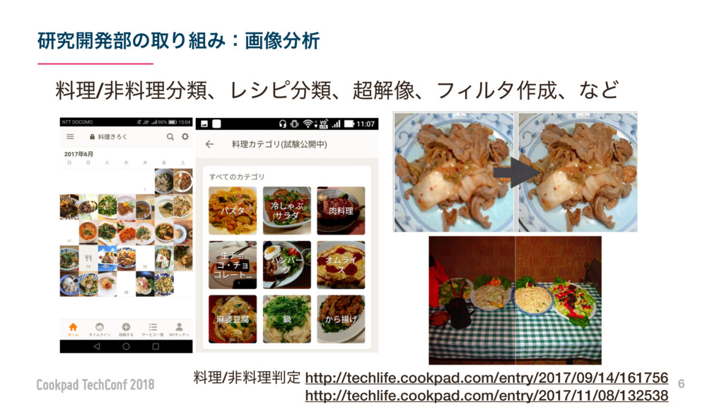ݚڀ։ൃ෦ͷऔΓΈɿը૾ੳ 6 ྉཧ/ඇྉཧఆ http://techlife.cook...