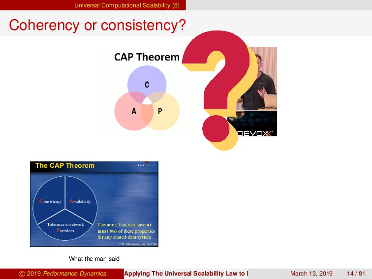 Universal Computational Scalability (8) Coheren...