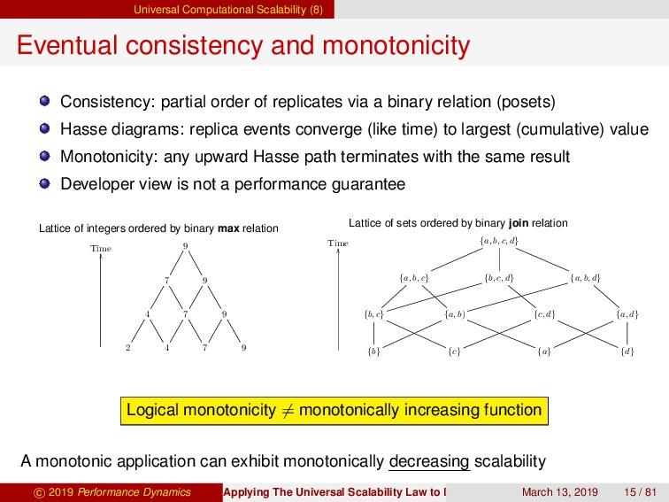 Universal Computational Scalability (8) Eventua...
