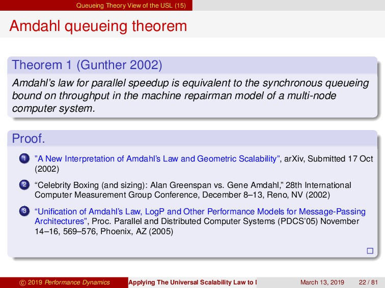 Queueing Theory View of the USL (15) Amdahl que...