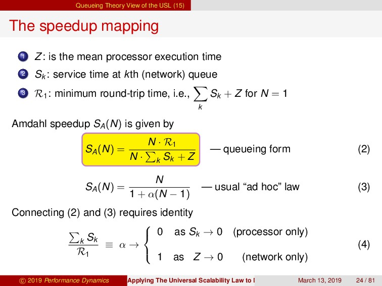 Queueing Theory View of the USL (15) The speedu...