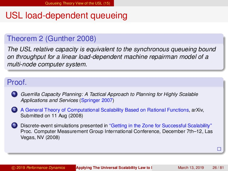 Queueing Theory View of the USL (15) USL load-d...