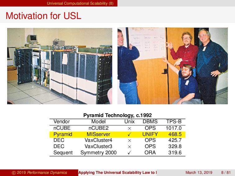Universal Computational Scalability (8) Motivat...