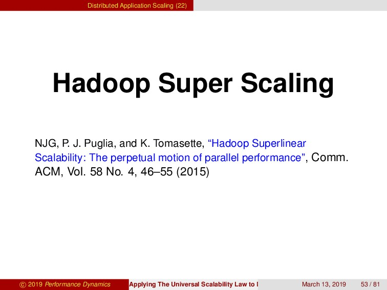 Distributed Application Scaling (22) Hadoop Sup...