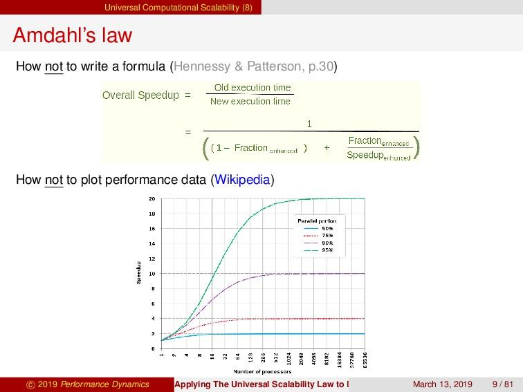 Universal Computational Scalability (8) Amdahl'...