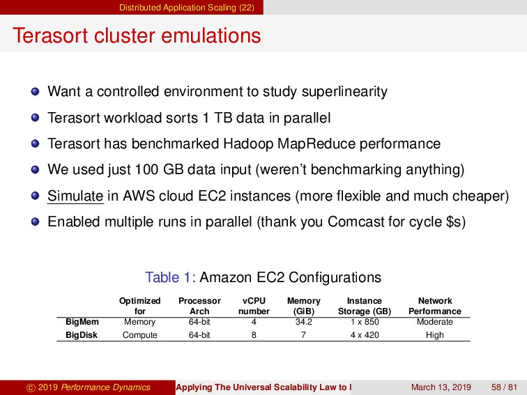 Distributed Application Scaling (22) Terasort c...