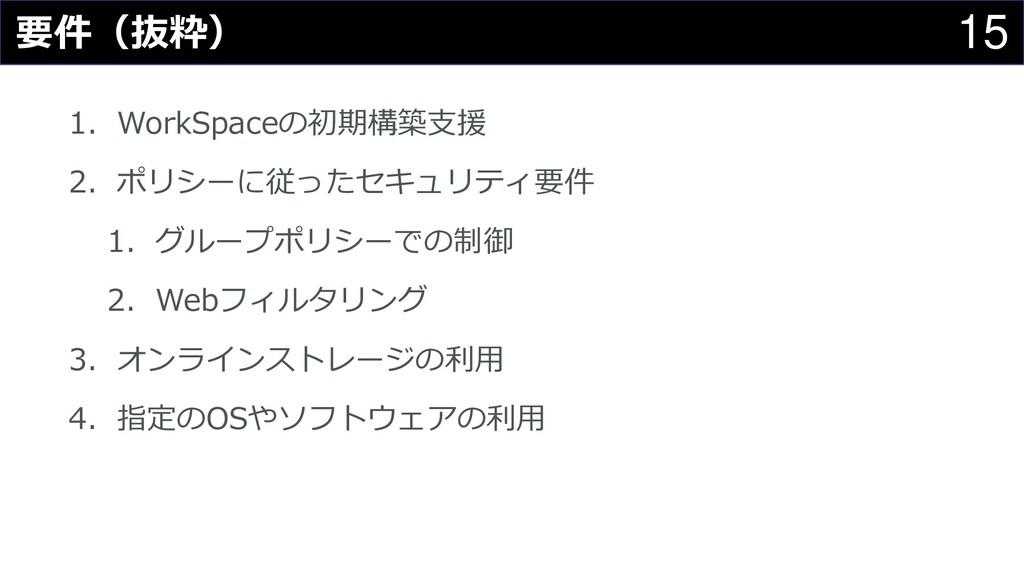 15 要件(抜粋) 1. WorkSpaceの初期構築支援 2. ポリシーに従ったセキュリティ...