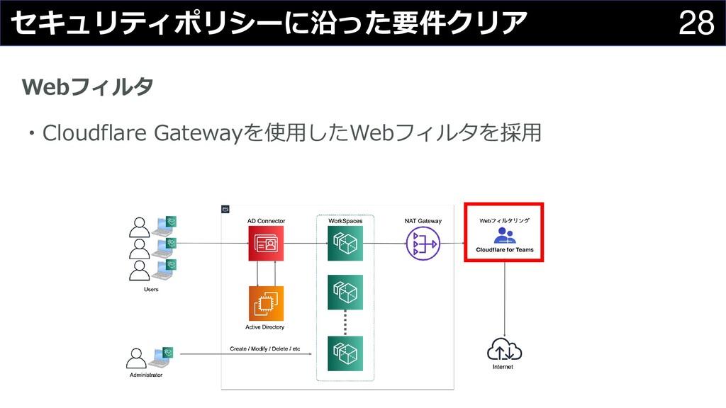 28 セキュリティポリシーに沿った要件クリア Webフィルタ ・Cloudflare Gate...