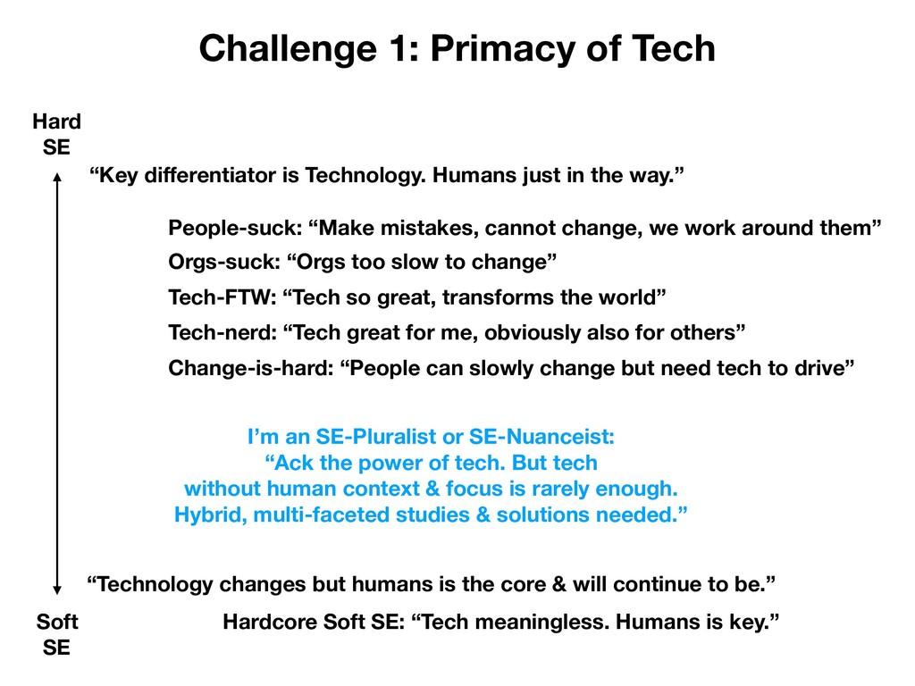 """Challenge 1: Primacy of Tech Hard SE Soft SE """"K..."""