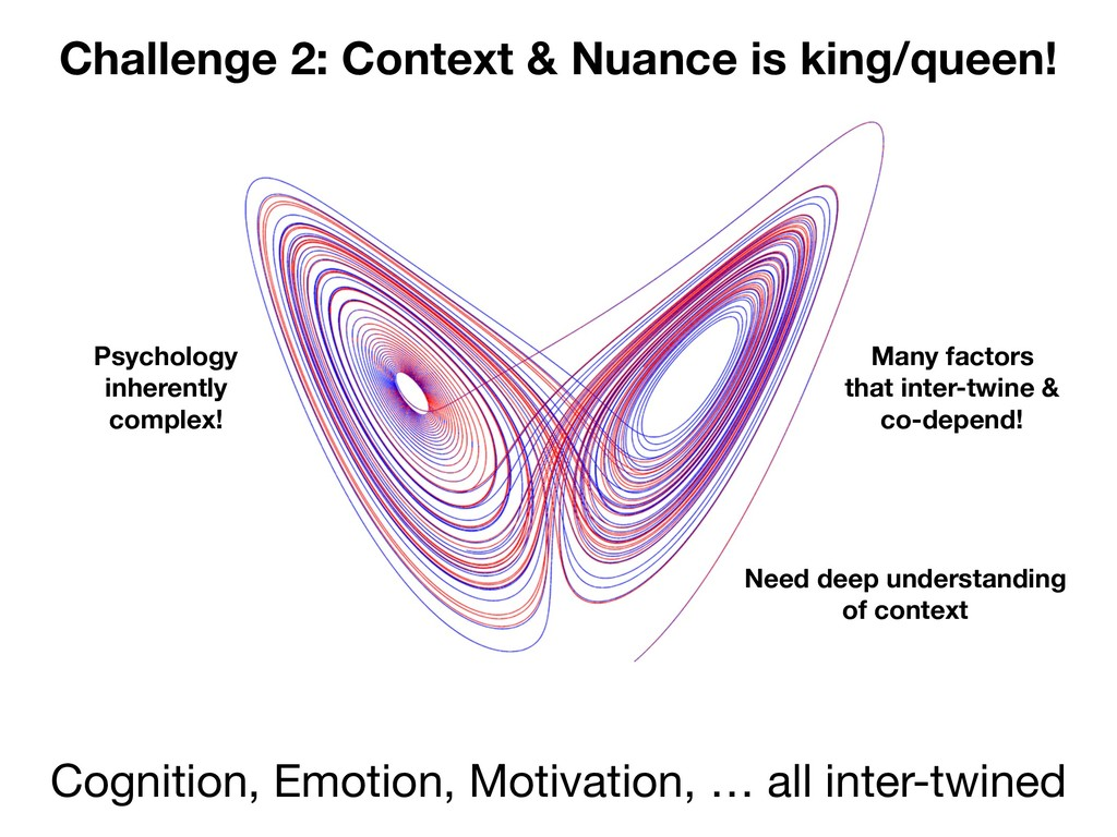 Challenge 2: Context & Nuance is king/queen! Co...