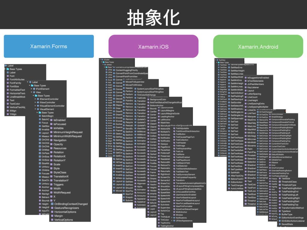 நԽ Xamarin.iOS Xamarin.Android Xamarin.Forms