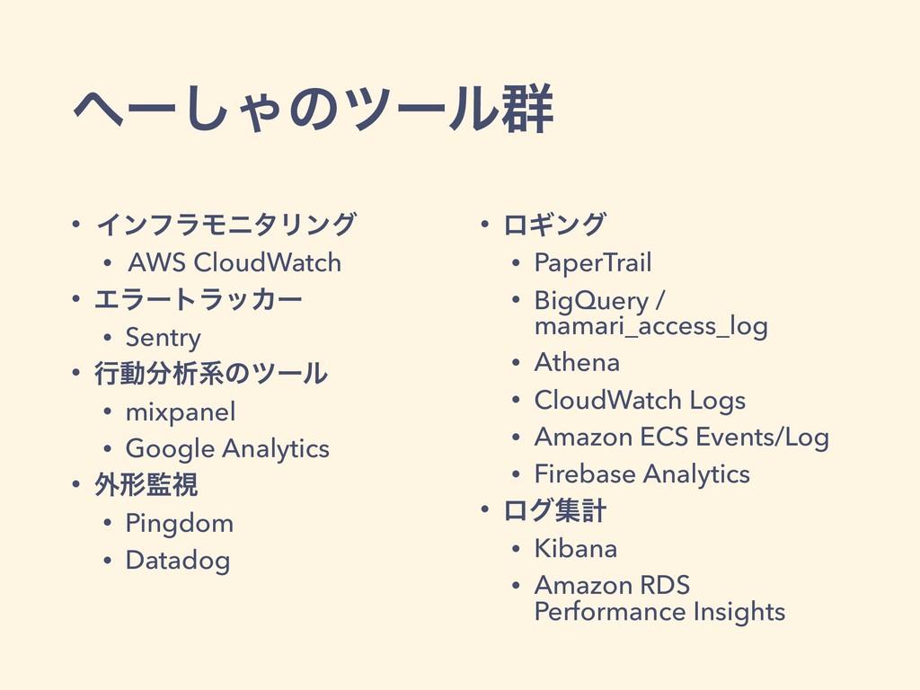 ʔ͠Όͷπʔϧ܈ • ΠϯϑϥϞχλϦϯά • AWS CloudWatch • Τϥʔτϥ...