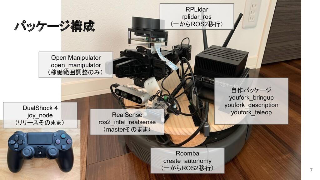 パッケージ構成 7 Open Manipulator open_manipulator (稼働...