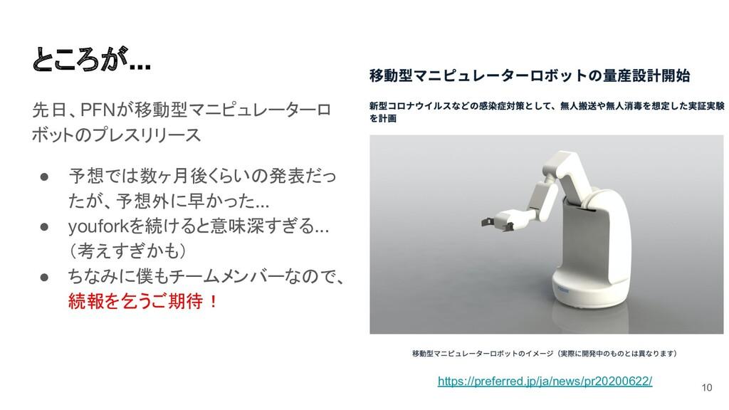 ところが... 先日、PFNが移動型マニピュレーターロ ボットのプレスリリース ● 予想では数...