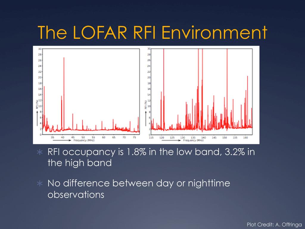 The LOFAR RFI Environment Ü RFI occupancy is ...