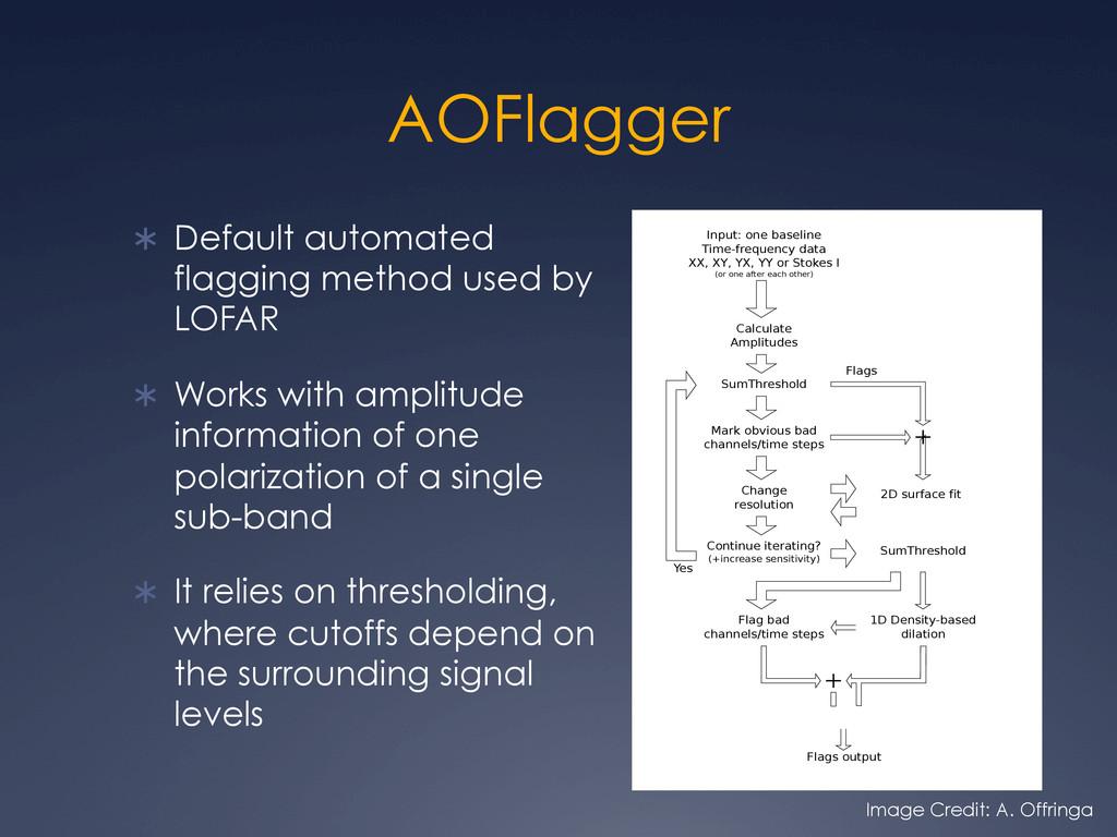 AOFlagger Ü Default automated flagging method...