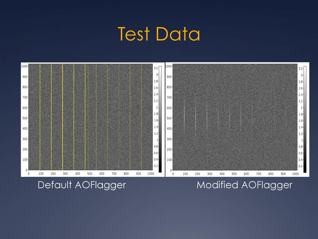 Test Data Default AOFlagger Modified AOFlagger