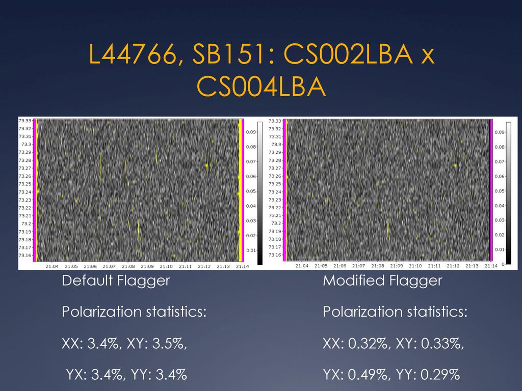 L44766, SB151: CS002LBA x CS004LBA Default Flag...