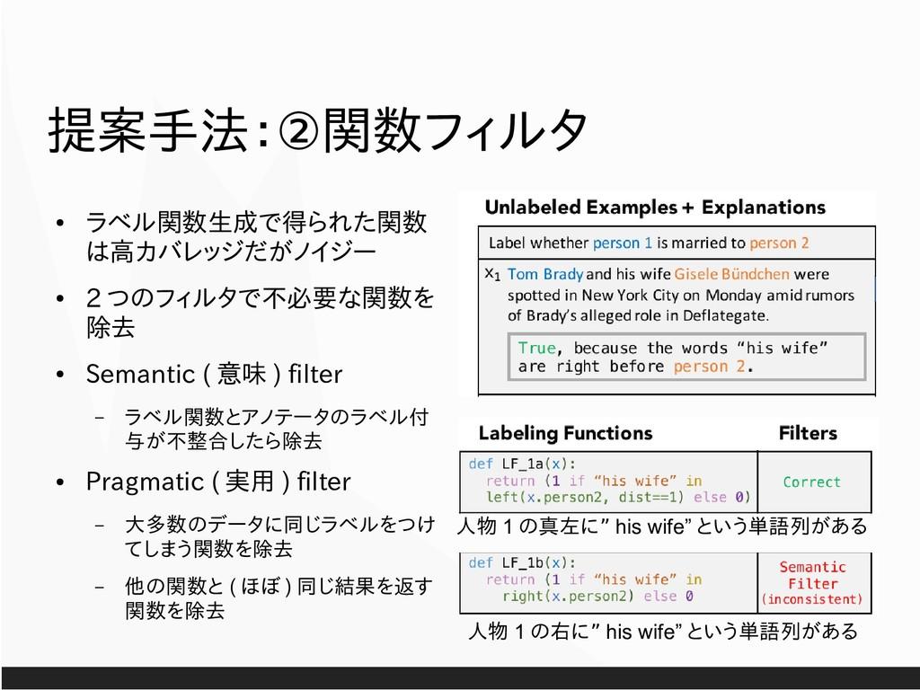 ② 提案手法: 関数フィルタ ● ラベル関数生成で得られた関数 は高カバレッジだがノイジー ●...