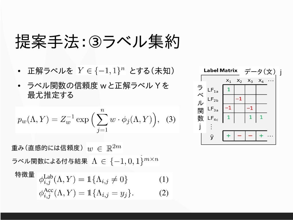 ③ 提案手法: ラベル集約 ● 正解ラベルを とする(未知) ● ラベル関数の信頼度 w と正...